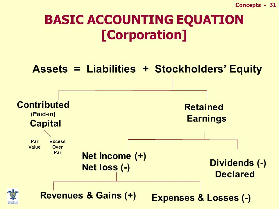 Accounting equation problems worksheet